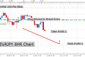 LEARN_FOREX_How_to_Effectively_Use_a_Trailing_Stop_body_Picture_2