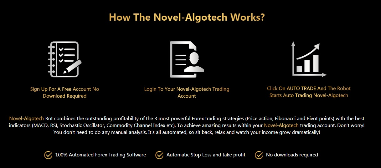 Novel Algotech Review by Hot Forex Signals