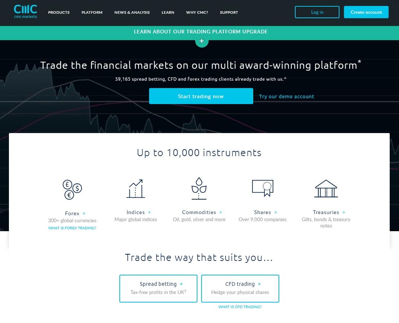cmc-markets-review